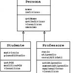 Programmazione iOS e Mac(teoria), Ereditarietà