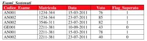 Schermata 2014-02-10 alle 18.11.10